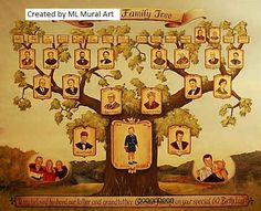 family tree portrait paintings on canvas