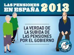 La realidad de las pensiones en España – INFOGRAFÍA