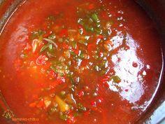 Omáčky chilli