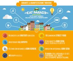 Eat Parade, a Città Sant'Angelo street food e musica live - L'Abruzzo è servito | Quotidiano di ricette e notizie d'AbruzzoL'Abruzzo è servito | Quotidiano di ricette e notizie d'Abruzzo