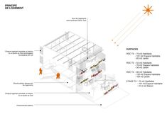 Gallery - 32 Semi-collective Housing Units / Lacaton & Vassal - 2