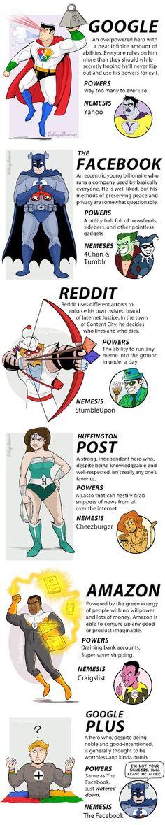 Social media superheroes.