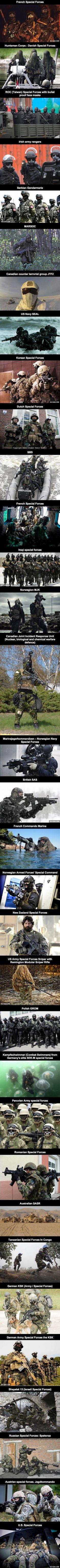 Спецназ стран мира (фото) | Сайга 12.ru