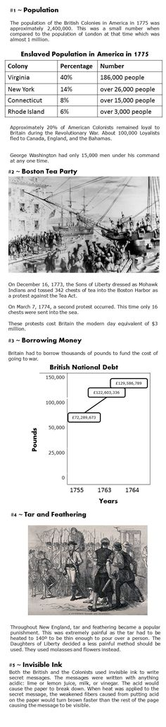 Ten Interesting Facts. . . . The American Revolution