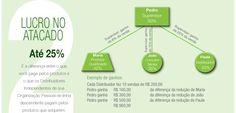 SERGIO VIEIRA | Consultor Independente Herbalife | Oportunidade de Negócio