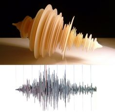 Earthquake sculpture!!! I want to make these with the sound of my kids' laughter.