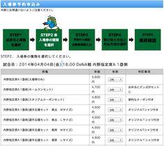 """ ""  (via https://www.carp.co.jp/cgi-bin/ticket/select.cgi )"