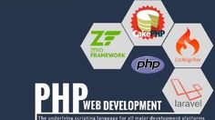 We are one of the best PHP development company in India, Since 6 years we are exploring our expertise in PHP & build expertise on various PHP frameworks
