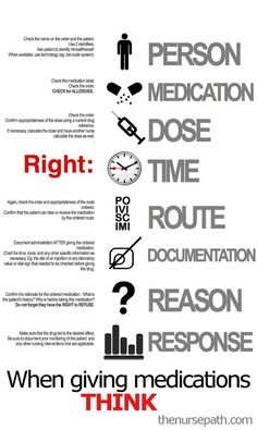 The 8 rights of medication administration