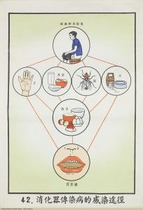 A Taiwan public health poster from 1959.