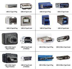 Diversos tipos de fichas ou conetores de cabos USB