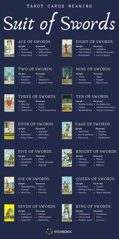 Imgur Post - Imgur Witch Spell Book, Witchcraft Spell Books, Tarot Cards For Beginners, Tarot Astrology, Astrology Report, Learn Astrology, Astrology Chart, Tarot Card Spreads, Tarot Card Meanings