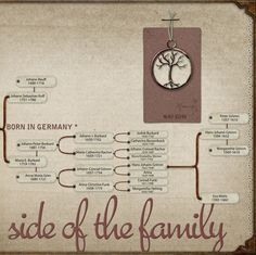 Grandfather's Side of the Family, Pg. 2..continuation of this 15 generation family tree layout. Love the little hanging family tree charm!
