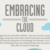 Embracing the Cloud [Infographic] #Cloud #Infographic