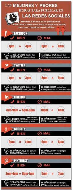 Las mejores y peores horas para publicar en RedesSociales #Infografía (En parte discrepo)