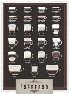 Breaking down the ingredient ratios of 23 exquisite espresso-based drinks, this chart is a world tour of the purest form of coffee, from the straight-up varieties like the Doppio and Lungo to frothy drinks like the Cappuccino and Latte to less celebrated (yet no less delicious) concoctions such as the Galao and the Cafe Bombon.