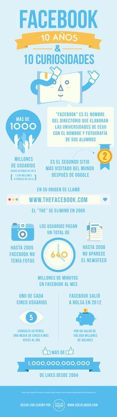 FaceBook: 10 años y 10 curiosidades www.socialmood.com #infografia #infographic #socialmedia