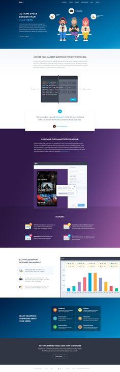 Few weeks ago we launched a new design for our features's pages. The previous ones were pretty outdated so it was a long time due.    This new branding is centered on gradients, use of Brandon Grot...
