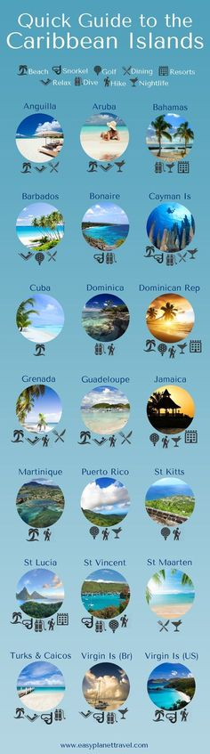 Short Guide to Caribbean Islands. There are so many islands to choose from! These guides will get you off to a great start! http://beachblissliving.com/short-guide-to-caribbean-islands/
