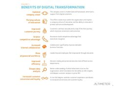 Culture and Values in Digital Transformation - Google Search