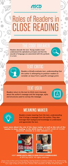 Check out the roles of readers in the close reading process. #teaching