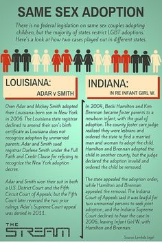 Lgbt Adoption Laws Michigan