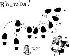 rhumba steps