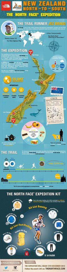 New Zealand's Te Araroa trail, which traverses this amazing place north to south. Infographics-te-araroa-web