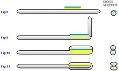 "A simple way to make a ribbon cane is to take a large diameter rod of clear glass (10-12 MM) and slowly heat it up.  Once you get that dance down, stripe the colored glass onto the clear lengthwise starting about 2"" from the end and coming towards you. It might take two or three stripes to cover Approximately 1/3 of the clear rods diameter"
