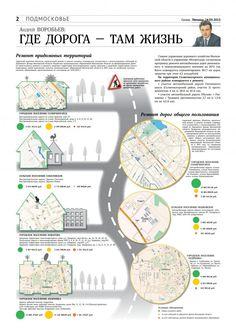 Инфографика «где дорога — там жизнь»