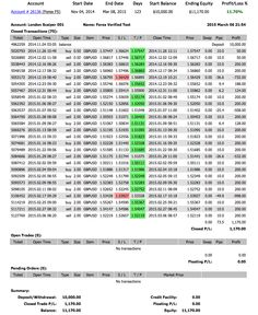 Tutorial belajar forex pdf