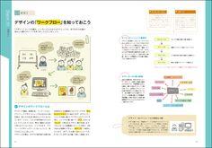 デザイン 知らないと困る現場の新常識100 | デザイン関連の雑誌・書籍を出版するMdNのWebサイト - MdN Design Interactive -
