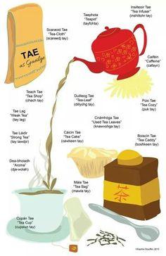 """Tae"" the Irish word for tea - Too fun! An infograph with phonetic descriptions of Irish pronunciation. Irish Gaelic Language, Gaelic Words, Irish Quotes, Irish Poems, Irish Sayings, Scottish Gaelic, Gaelic Irish, Irish Tea, Irish People"