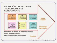 ¿Quien manda aquí? La pegagogía como consecuencia del entorno tecnosocial #classeinversee #castellano #image