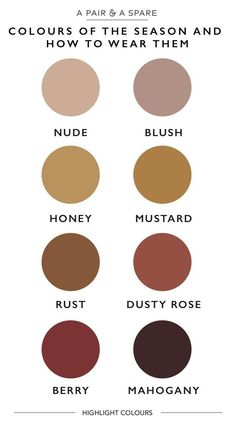 Nature Tones - - I wanted to share with you a guide on the colours I'm adding to my wardrobe this season and how to pair them when choosing an outfit! Color Palette For Home, Earthy Color Palette, Neutral Colour Palette, Rustic Color Palettes, Earth Tone Colors, Earth Tones, Earth Color, Color Pairing, Color Combos