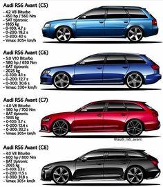 Audi Rs6 C7, Audi Allroad, Audi Sports Car, Audi Cars, Audi Rs6 Wagon, Volvo, Peugeot, Audi 200, Nissan