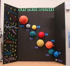 Solar System Projects on Pinterest | Solar System Model, Solar ...