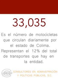 Número de motocicletas registradas en el estado de Colima.