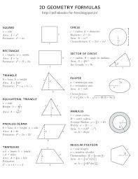 Math formulas area math geometry formula chart geometric maths formula geometry formulas and abbreviations grade 7 Area Formula, Formula Chart, Geometry Formulas, Math Formulas, Education Quotes In Hindi, Abacus Math, Maths Area, Area And Perimeter, Math Words