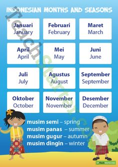 Teaching Resource: A set of 18 Indonesian language posters for your classroom. English Study, Learn English, Education English, Teaching English, Learning Resources, Book Activities, Malay Language, Indonesian Language, Language Study