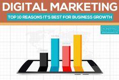Egiebor Is A Digital Marketing Operator In United Kingdom Google Look, Search Advertising, Digital Marketing Strategy, Search Engine Optimization, Seo, United Kingdom, Knowledge, The Unit, Social Media