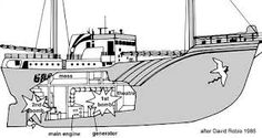 Image result for photo of rainbow warrior before and after