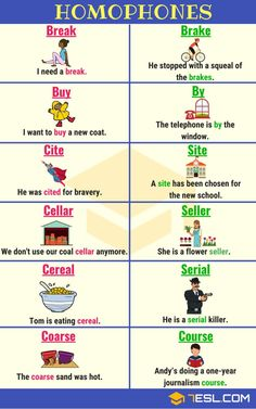 Sets of Homophones - Commonly Confused Words - 7 E S L English Phonics, Learn English Grammar, English Writing Skills, English Language Learning, English Vocabulary Words, Learn English Words, English Lessons, Teaching English, Commonly Confused Words