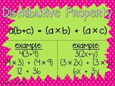 A poster for you and your students to teach the distributive property! Print a copy for each student, or post a color copy in your classroom for students to reference. It has two examples; a numerical expression and a variable expression are included. Seventh Grade Math, 3rd Grade Math, Ninth Grade, Middle School Literacy, Education Middle School, Math Charts, Math Anchor Charts, Teaching Posts, Teaching Math