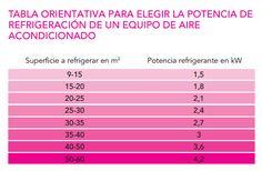 12 Ideas De Aire Acondicionado Acondicionado Aire Acondicionado Refrigeracion Y Aire Acondicionado