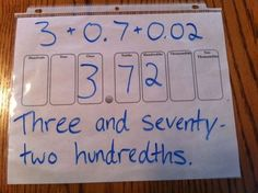 Decimal activity, give your students a better understanding of decimal placement.
