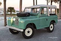 Image result for land rover art prints