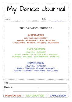 My Dance Journal - Creative Process