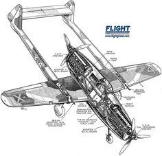 Fokker D.23 Flight cutaway by kitchener.lord, via Flickr