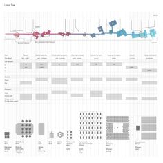 Programatic diagram, urban design Dalia Munenzon, MIT thesis